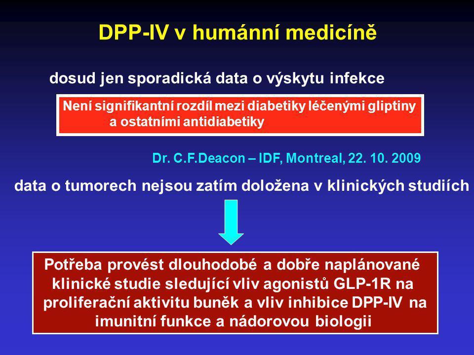 DPP-IV v humánní medicíně