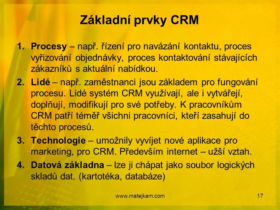 Základní prvky CRM