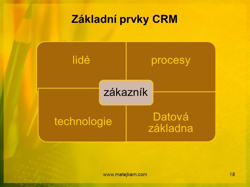 Základní prvky CRM www.matejkam.com zákazník lidé procesy technologie