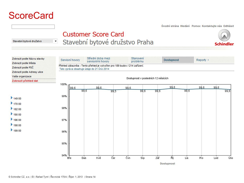 ScoreCard © Schindler CZ, a.s. | EI | Rafael Tyml | Řevnická 170/4 | Říjen 1, 2013