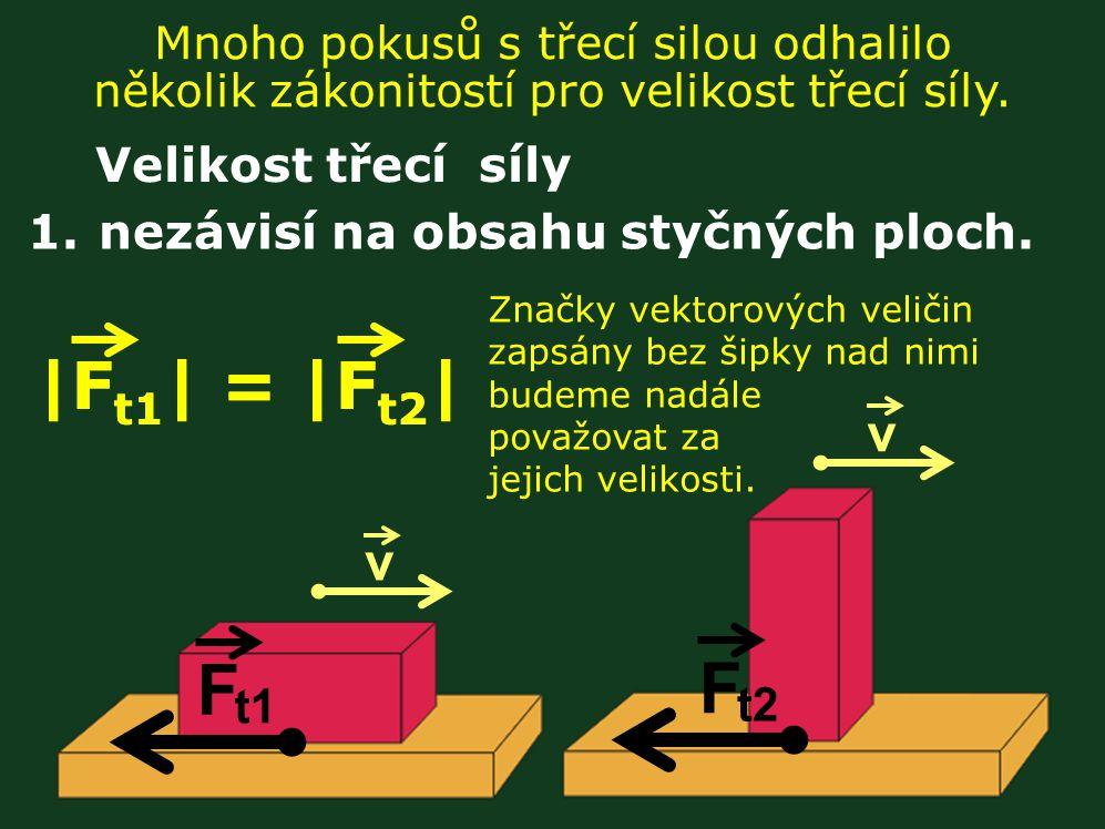 F F |Ft1| = |Ft2| Ft1 = Ft2 v v Velikost třecí síly