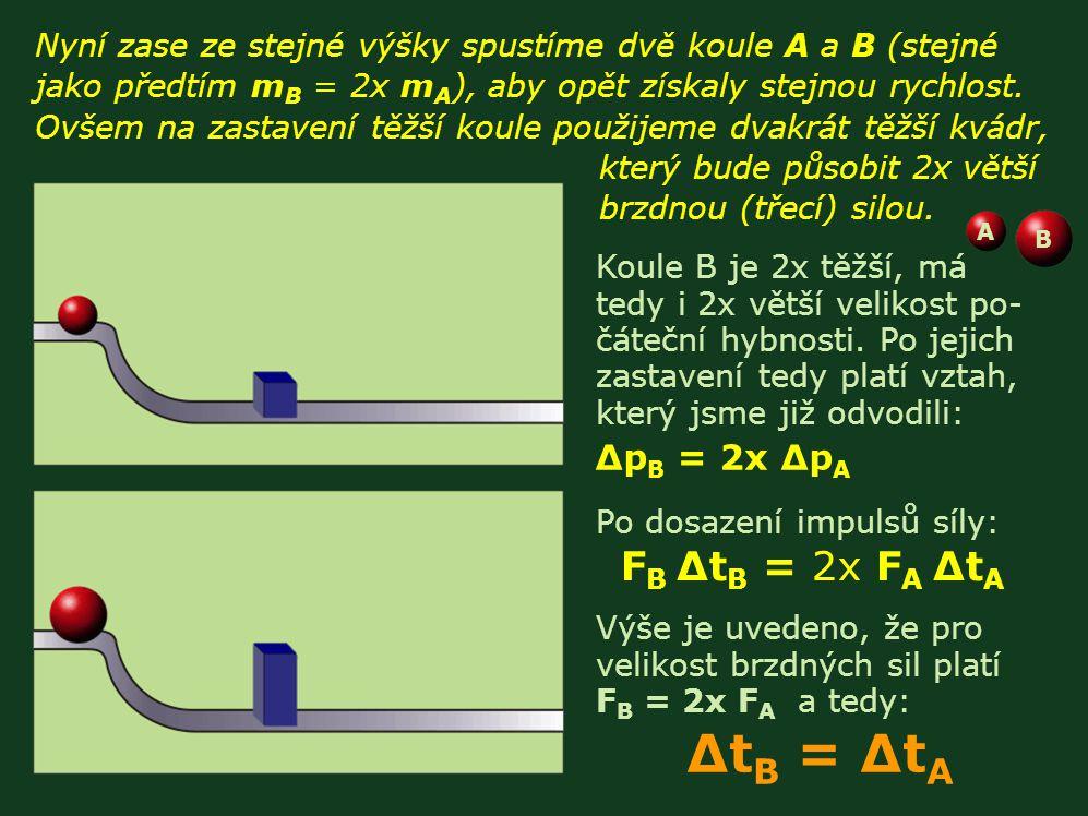 ΔtB = ΔtA FB ΔtB = 2x FA ΔtA ΔpB = 2x ΔpA