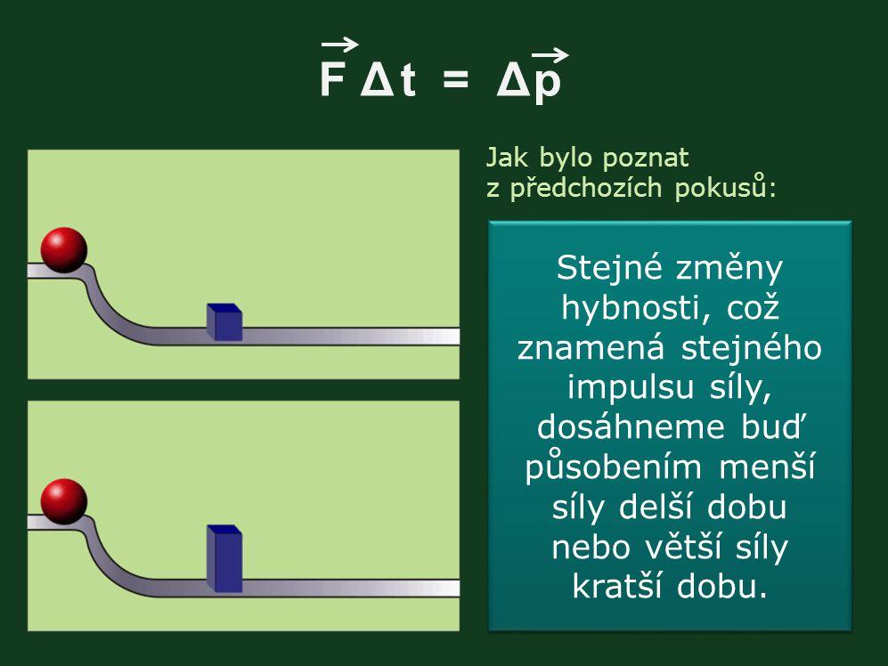 F Δ t = Δ p Jak bylo poznat z předchozích pokusů: