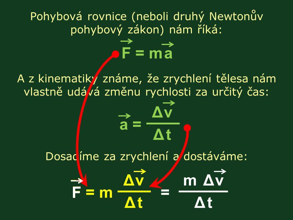 Pohybová rovnice (neboli druhý Newtonův pohybový zákon) nám říká: