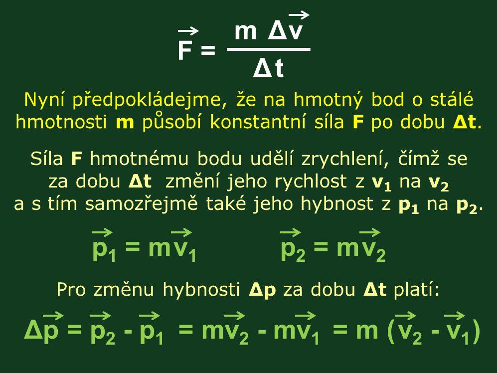 Pro změnu hybnosti Δp za dobu Δt platí:
