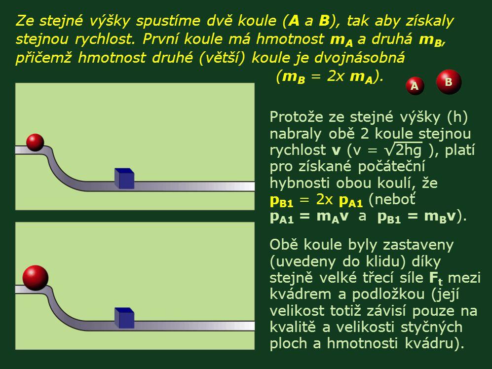 Ze stejné výšky spustíme dvě koule (A a B), tak aby získaly stejnou rychlost. První koule má hmotnost mA a druhá mB, přičemž hmotnost druhé (větší) koule je dvojnásobná (mB = 2x mA).