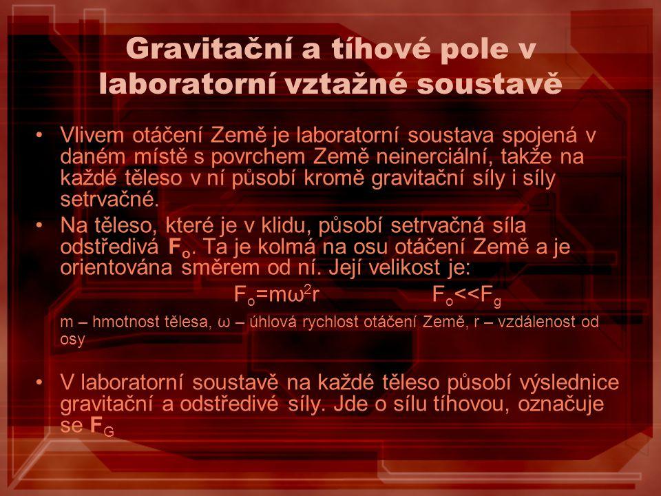 Gravitační a tíhové pole v laboratorní vztažné soustavě