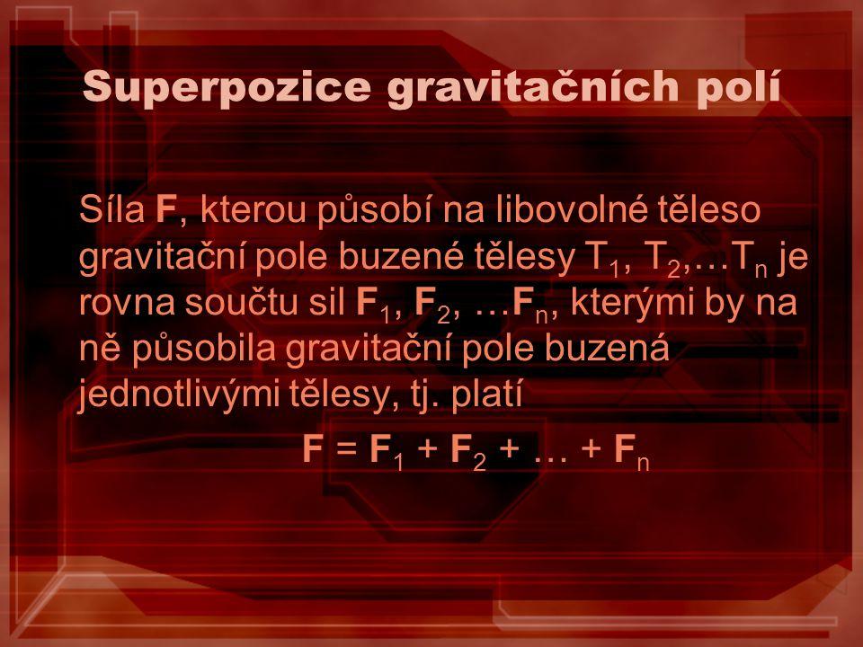 Superpozice gravitačních polí