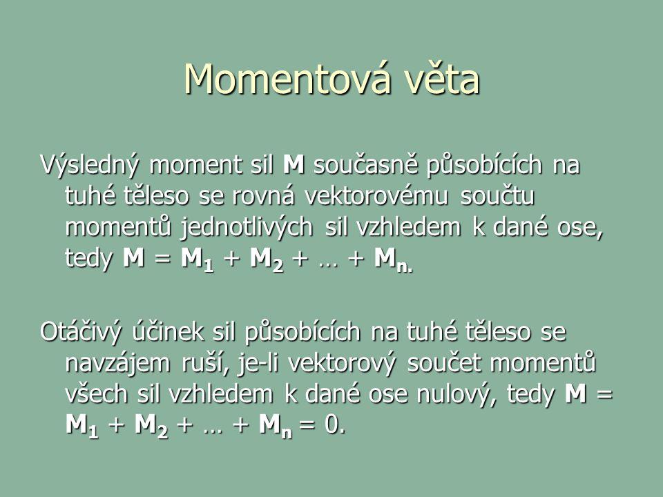 Momentová věta