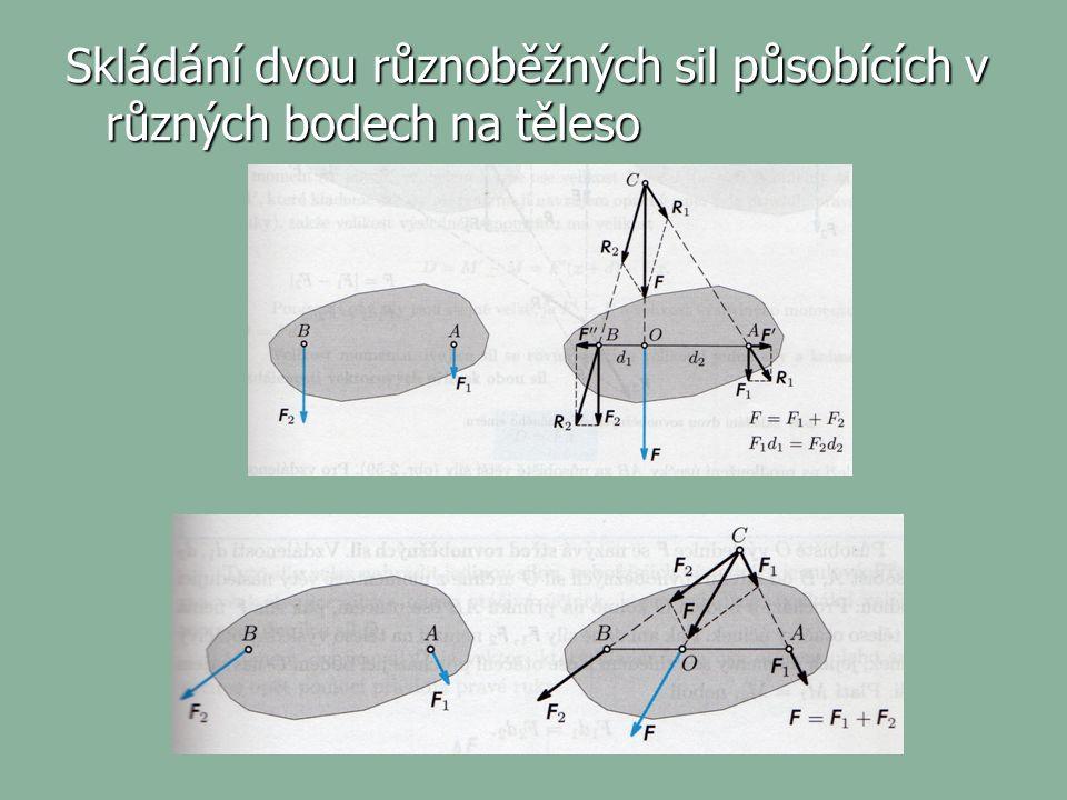 Skládání dvou různoběžných sil působících v různých bodech na těleso