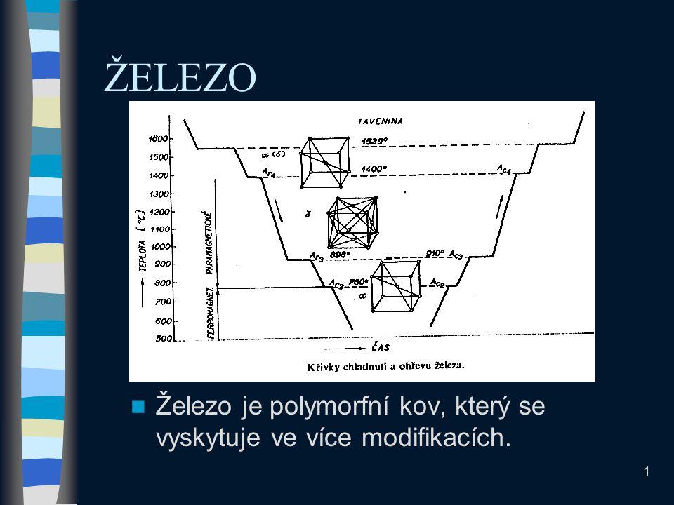 ŽELEZO Železo je polymorfní kov, který se vyskytuje ve více modifikacích.