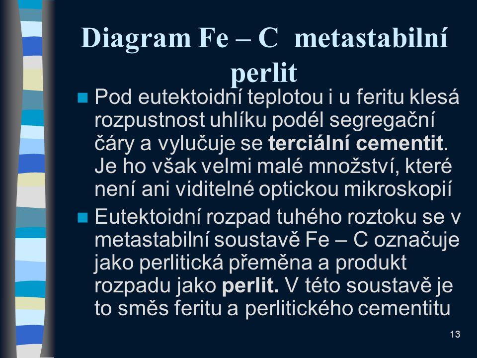 Diagram Fe – C metastabilní perlit