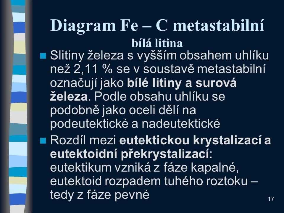 Diagram Fe – C metastabilní bílá litina
