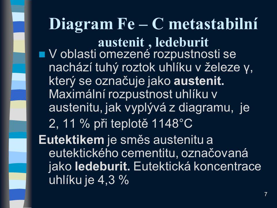 Diagram Fe – C metastabilní austenit , ledeburit