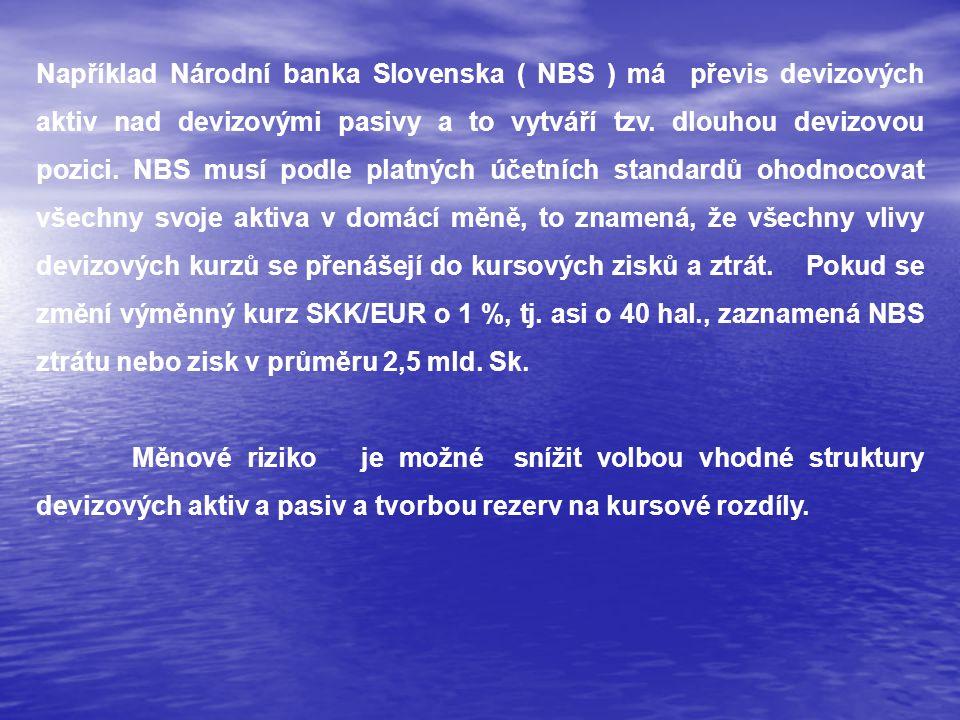 Například Národní banka Slovenska ( NBS ) má převis devizových aktiv nad devizovými pasivy a to vytváří tzv. dlouhou devizovou pozici. NBS musí podle platných účetních standardů ohodnocovat všechny svoje aktiva v domácí měně, to znamená, že všechny vlivy devizových kurzů se přenášejí do kursových zisků a ztrát. Pokud se změní výměnný kurz SKK/EUR o 1 %, tj. asi o 40 hal., zaznamená NBS ztrátu nebo zisk v průměru 2,5 mld. Sk.