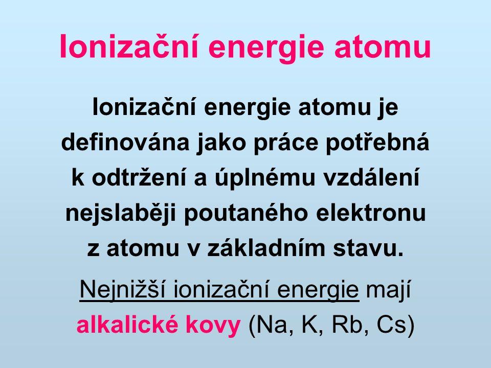 Ionizační energie atomu