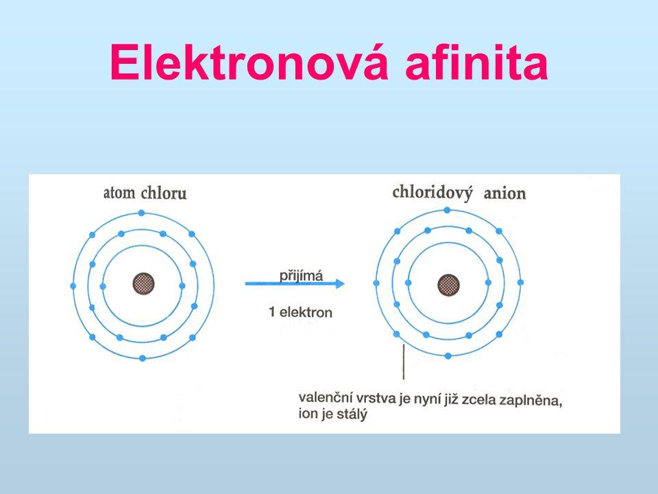 Elektronová afinita
