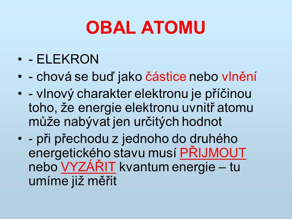 OBAL ATOMU - ELEKRON - chová se buď jako částice nebo vlnění