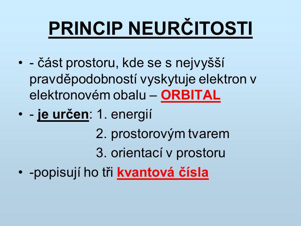 PRINCIP NEURČITOSTI - část prostoru, kde se s nejvyšší pravděpodobností vyskytuje elektron v elektronovém obalu – ORBITAL.