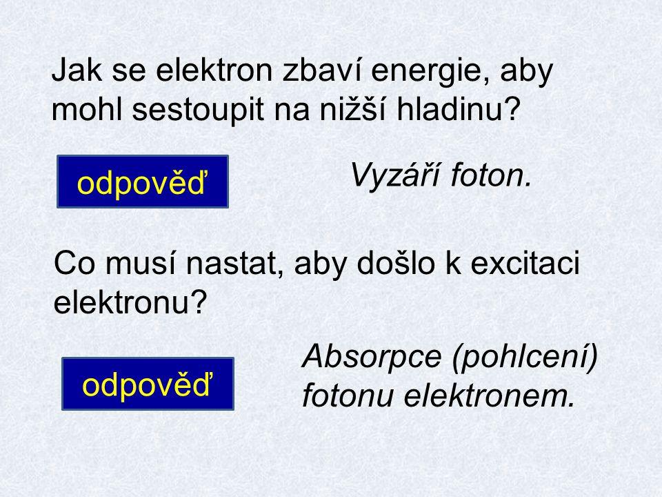 Jak se elektron zbaví energie, aby mohl sestoupit na nižší hladinu