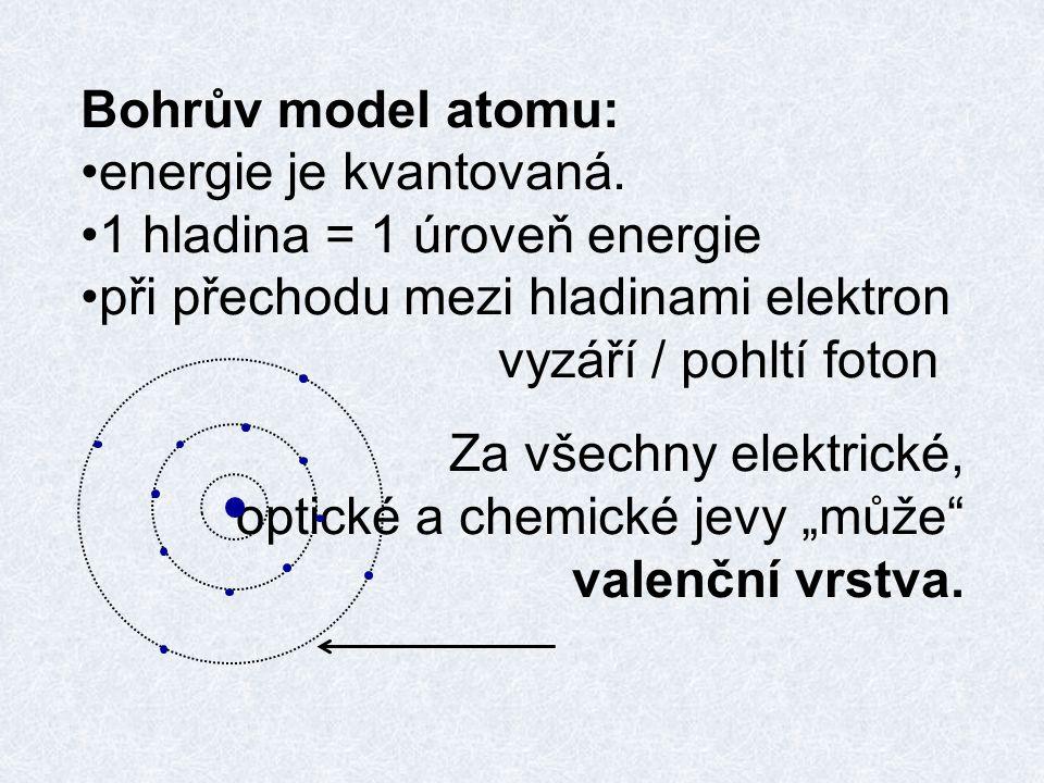 Bohrův model atomu: energie je kvantovaná. 1 hladina = 1 úroveň energie. při přechodu mezi hladinami elektron vyzáří / pohltí foton.