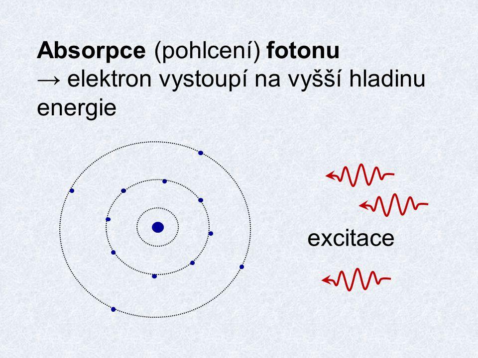 Absorpce (pohlcení) fotonu