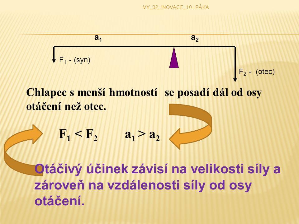 VY_32_INOVACE_10 - PÁKA a1. a2. F1 - (syn) F2 - (otec) Chlapec s menší hmotností se posadí dál od osy otáčení než otec.