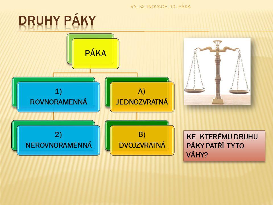DRUHY páky PÁKA 1) ROVNORAMENNÁ 2) NEROVNORAMENNÁ A) JEDNOZVRATNÁ B)