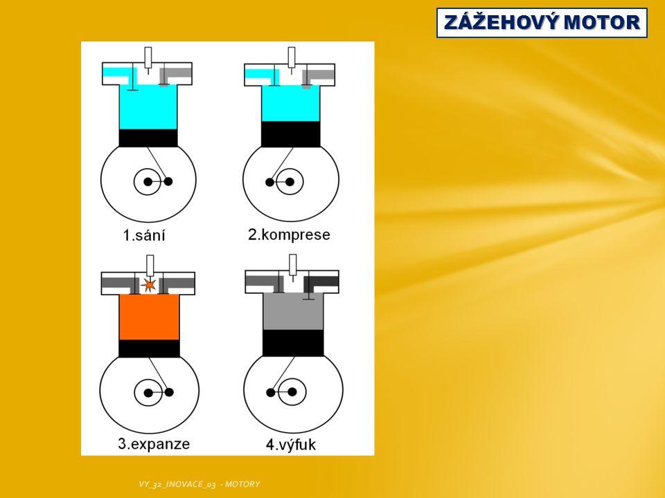 ZÁŽEHOVÝ MOTOR VY_32_INOVACE_03 - MOTORY