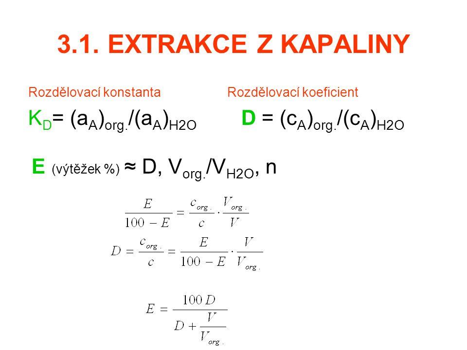 3.1. EXTRAKCE Z KAPALINY KD= (aA)org./(aA)H2O D = (cA)org./(cA)H2O