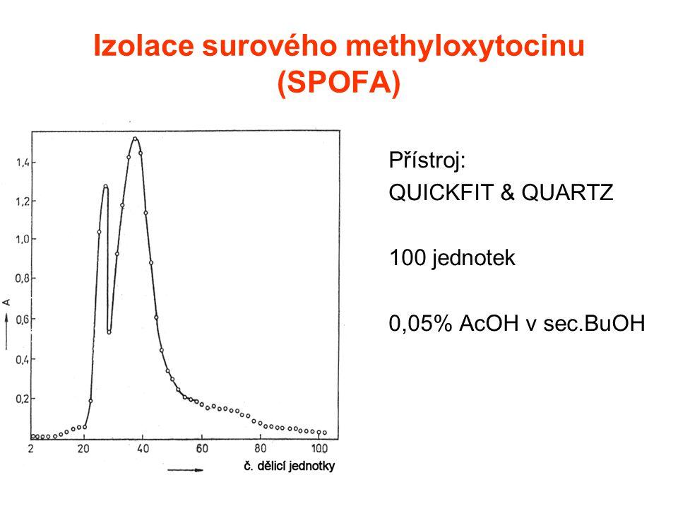 Izolace surového methyloxytocinu (SPOFA)
