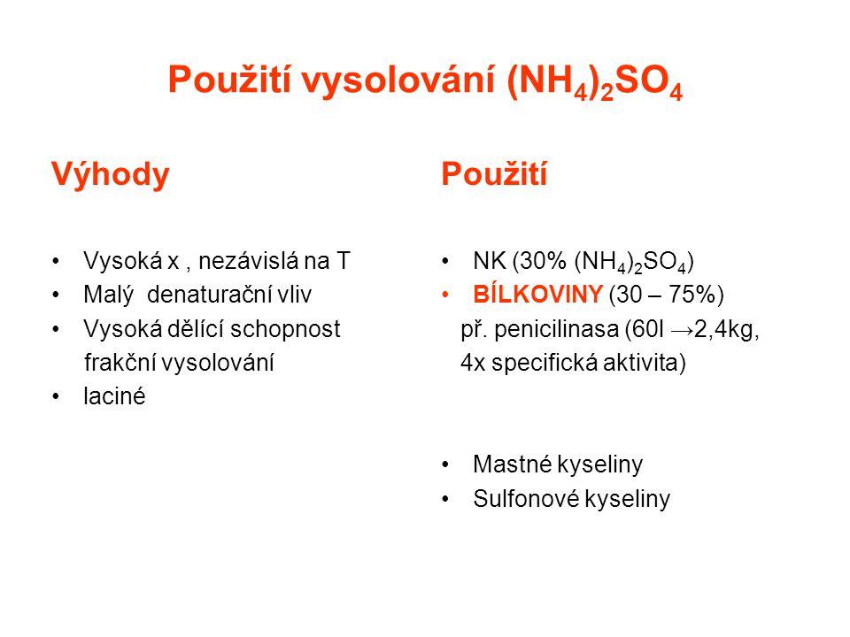 Použití vysolování (NH4)2SO4