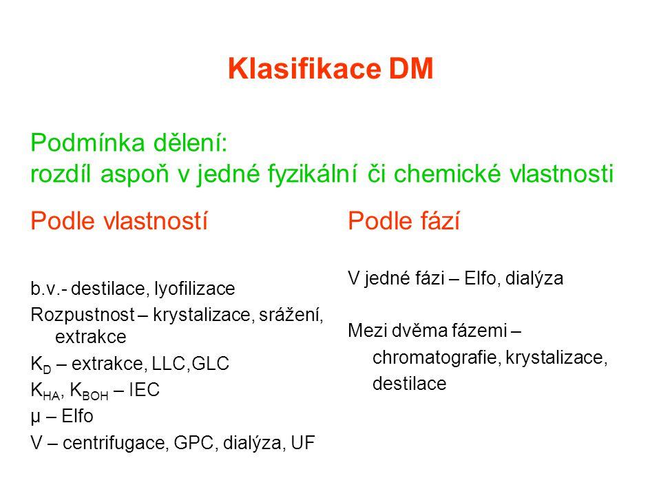 Klasifikace DM Podmínka dělení: