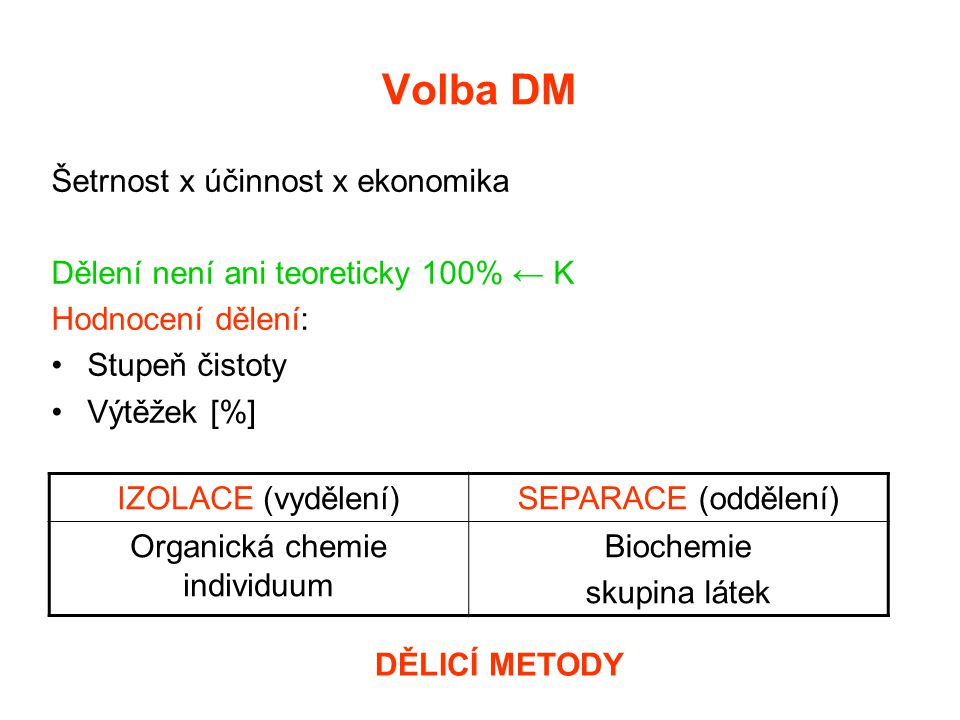 Organická chemie individuum