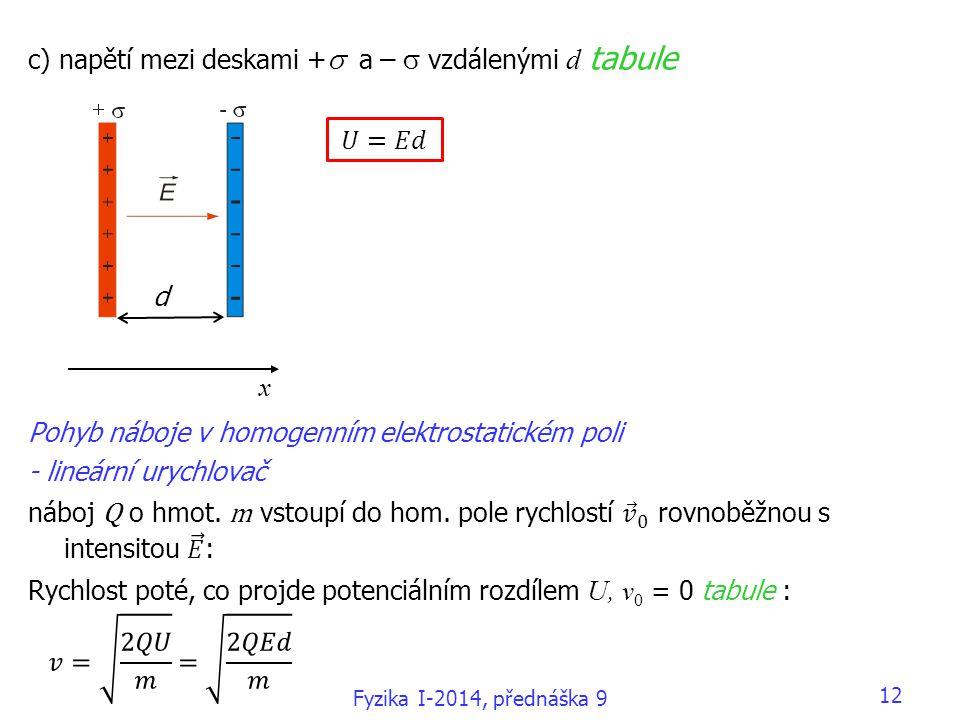 c) napětí mezi deskami +s a – s vzdálenými d tabule