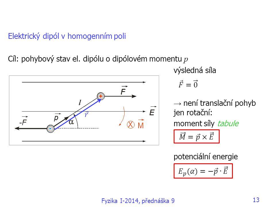 Elektrický dipól v homogenním poli