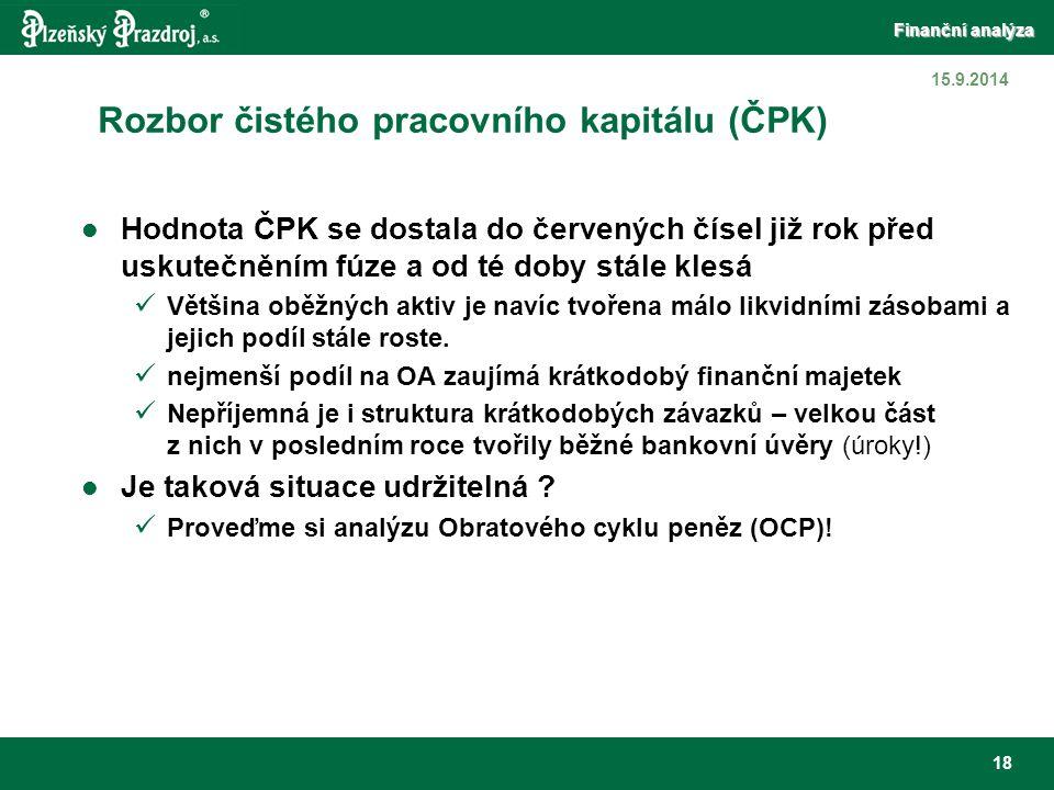 Rozbor čistého pracovního kapitálu (ČPK)