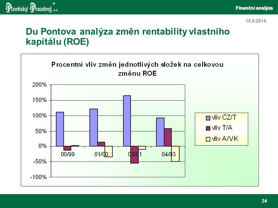 Du Pontova analýza změn rentability vlastního kapitálu (ROE)