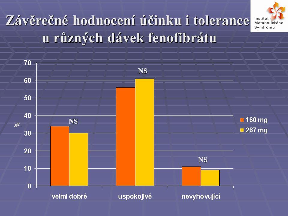 Závěrečné hodnocení účinku i tolerance u různých dávek fenofibrátu
