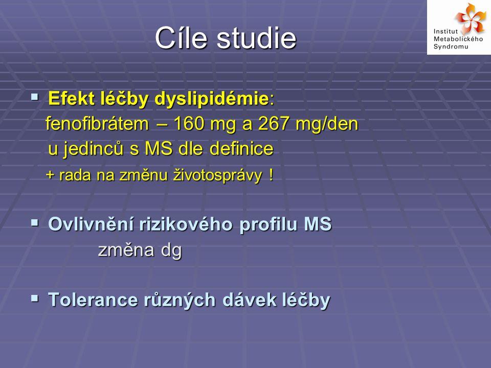 Cíle studie Efekt léčby dyslipidémie: