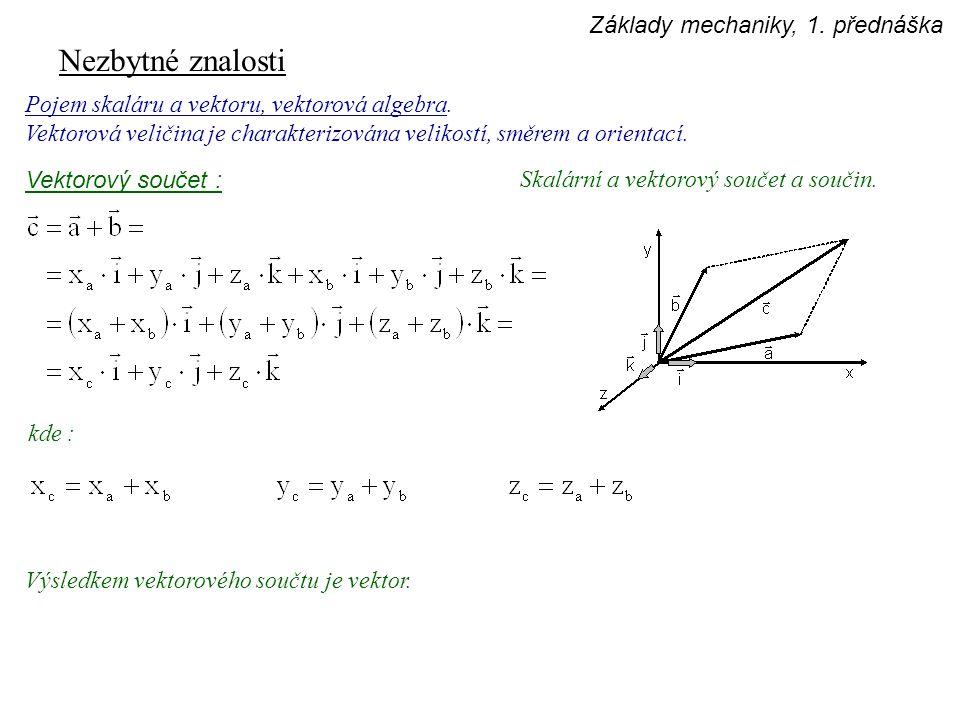 Nezbytné znalosti Základy mechaniky, 1. přednáška