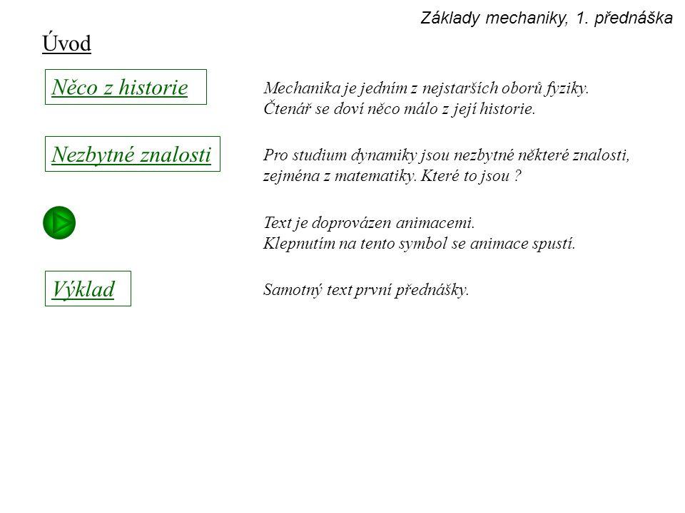 Úvod Něco z historie Nezbytné znalosti Výklad