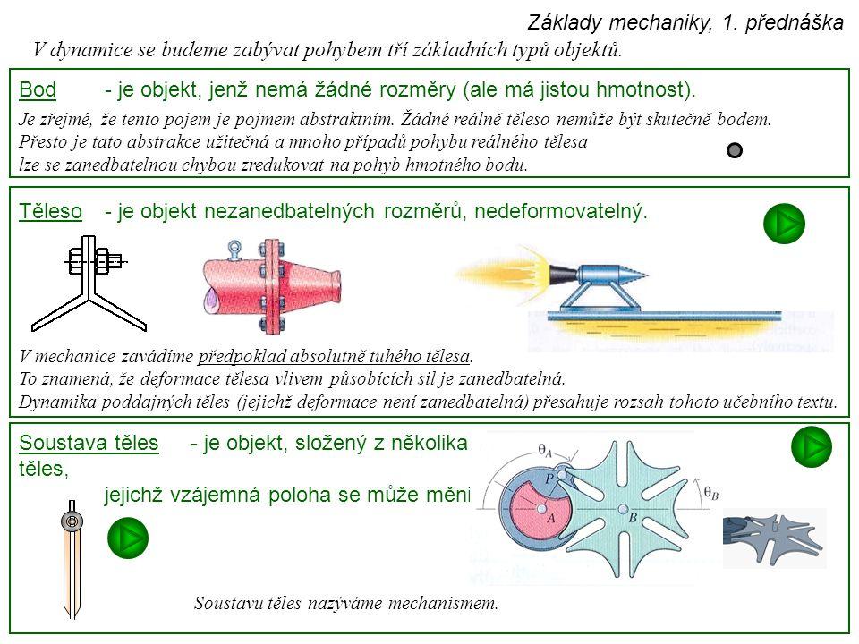 Základy mechaniky, 1. přednáška