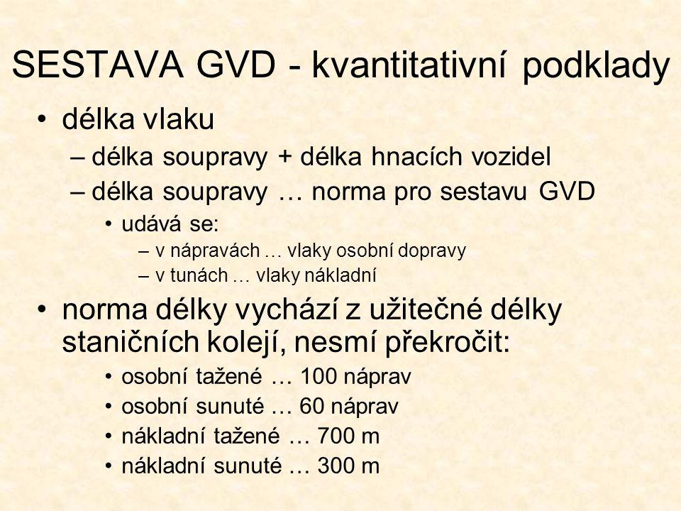 SESTAVA GVD - kvantitativní podklady