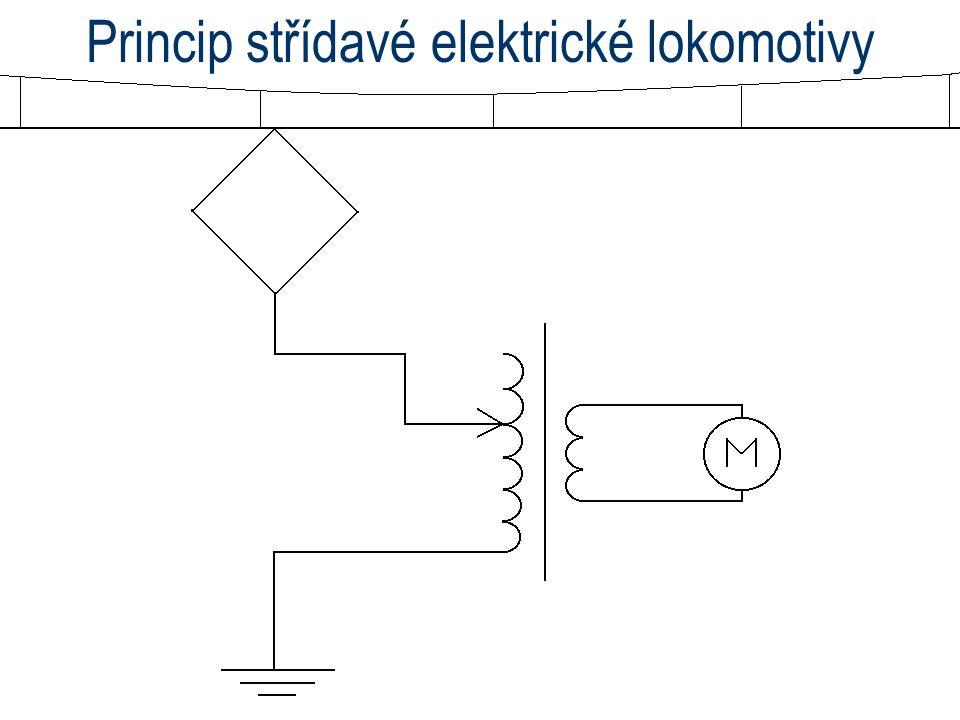 Princip střídavé elektrické lokomotivy