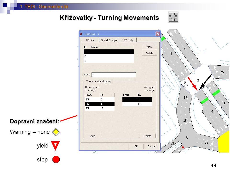 Křižovatky - Turning Movements