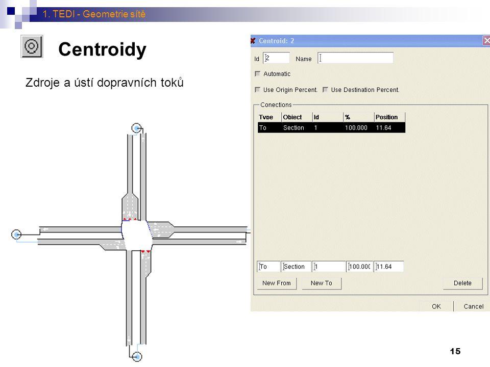 1. TEDI - Geometrie sítě Centroidy Zdroje a ústí dopravních toků