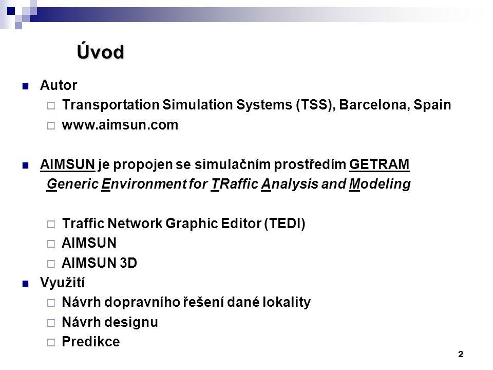 Úvod Autor Transportation Simulation Systems (TSS), Barcelona, Spain