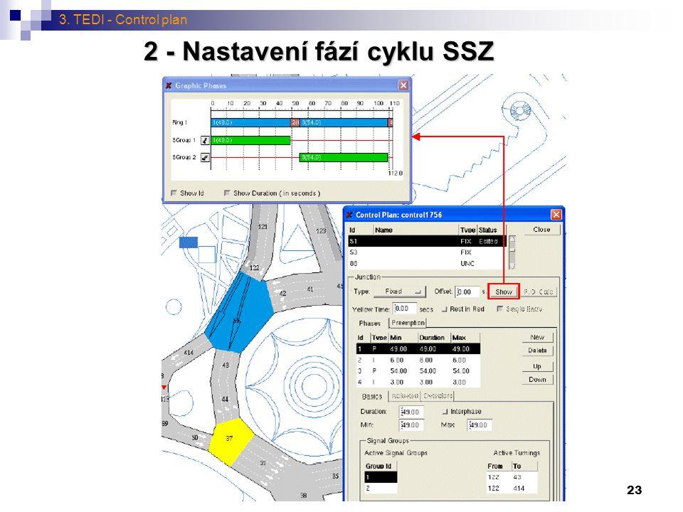 2 - Nastavení fází cyklu SSZ