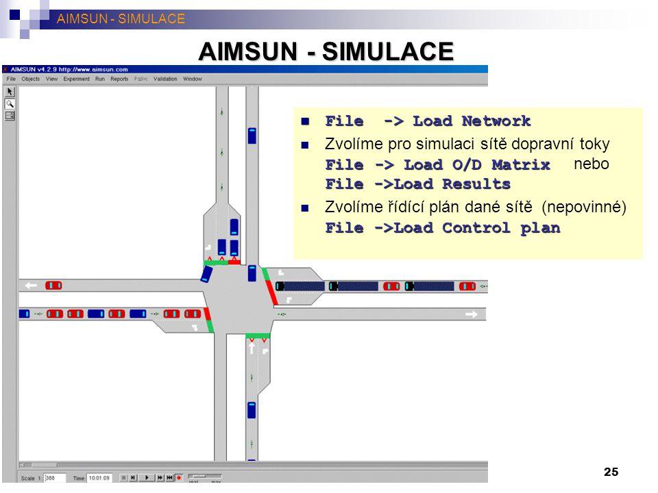 AIMSUN - SIMULACE File -> Load Network